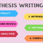 Thesis-Writing-Guidelines-That-Are-Good-For-Students